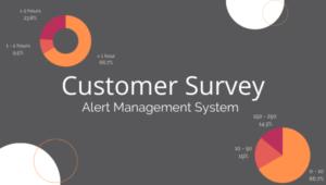 Alert Management Service