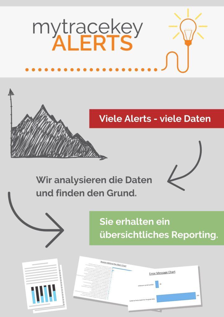mytracekey ALERTS Infochart: Wie funktioniert unser EMVO Alert Management Service?